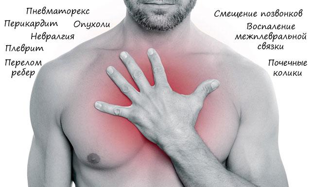 Почему болит в области сердца при вдохе и выдохе Что делать
