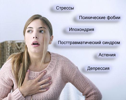 психологические причины болей в груди