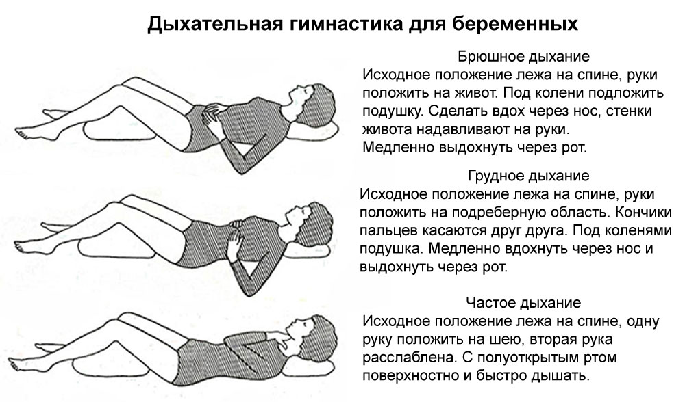 Зарядка для беременной 6 месяц 90