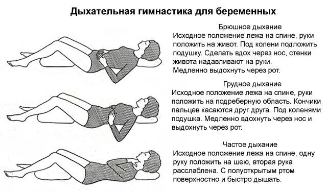 дыхательные упражнения для беременных