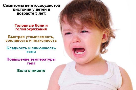 симптомы вегетососудистой дистонии у детей в возрасте 3 лет
