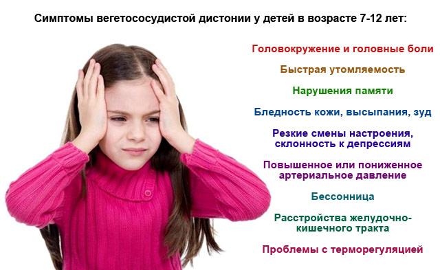 симптомы вегетососудистой дистонии у детей в возрасте 7-12 лет