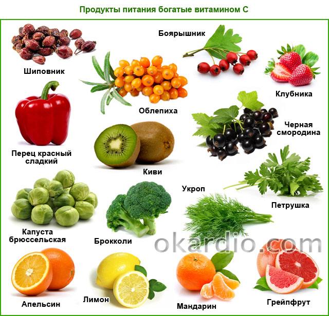 продукты питания богатые витамином С