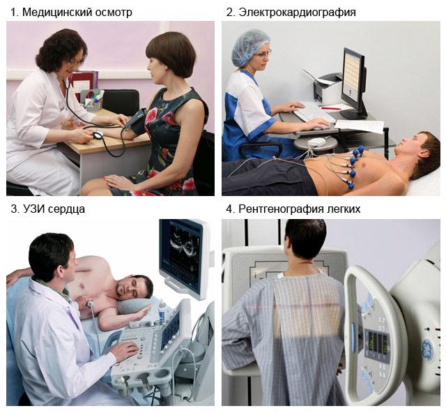 методы диагностики сердечной астмы