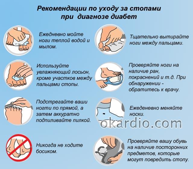 рекомендации по уходу за диабетической стопой