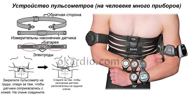 устройство пульсометров