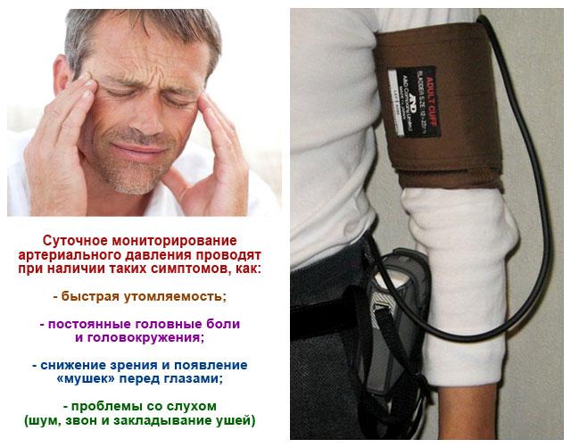 симптомы для проведения СМАД