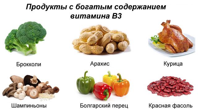 продукты с высоким содержанием B3