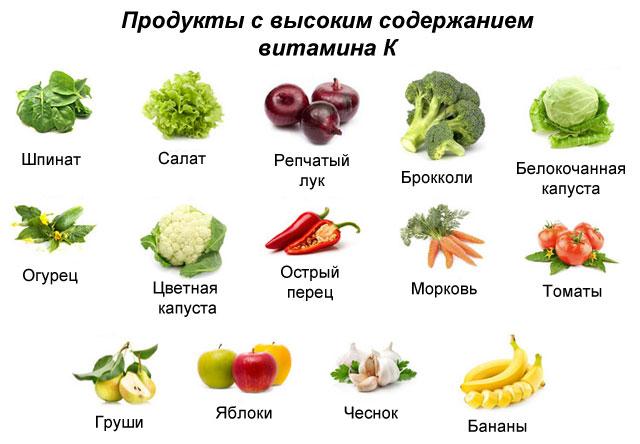 продукты, богатые витамином К
