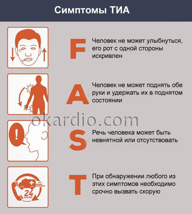 симптомы ТИА