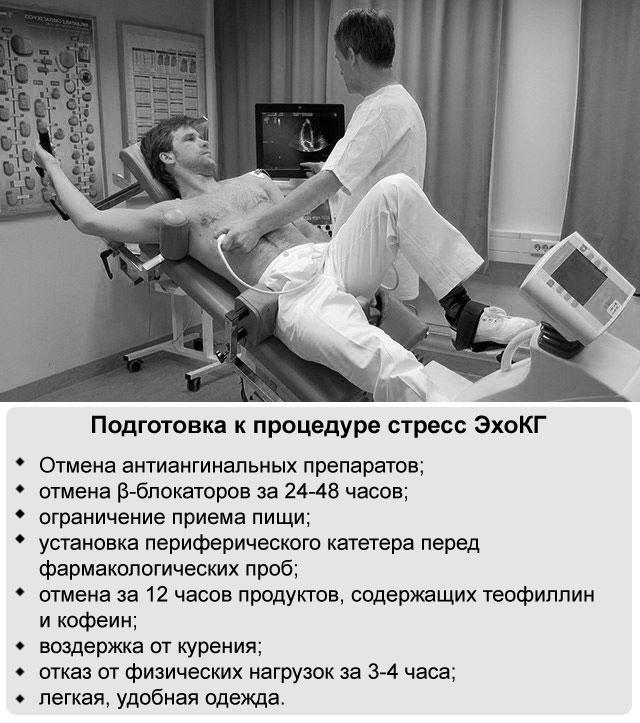 рекомендации к подготовке к процедуре стресс ЭхоКГ