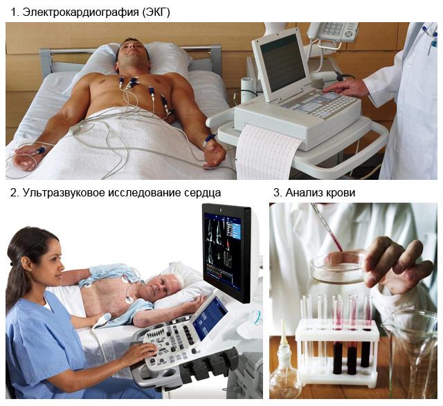 методы диагностики акроцианоза