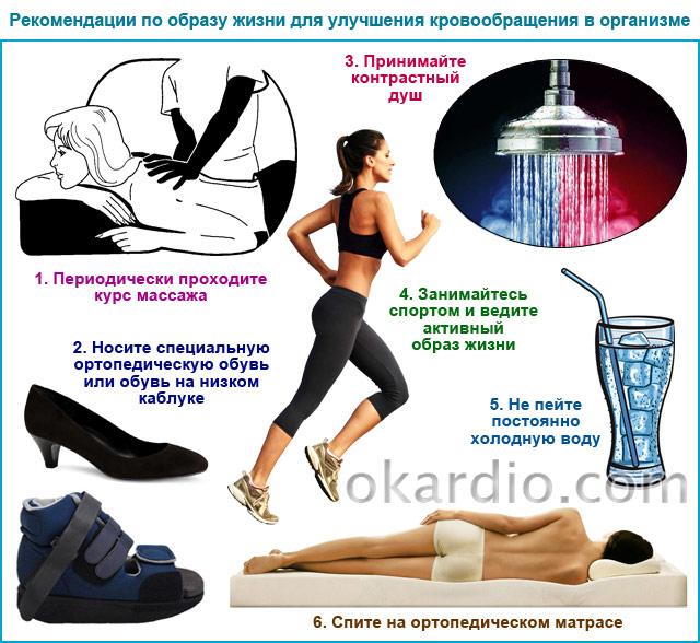 рекомендации по образу жизни для улучшения кровообращения в организме