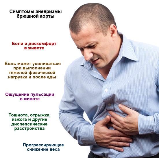 симптомы аневризмы брюшной аорты