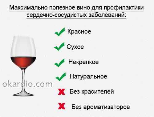 вино для профилактики сердечно-сосудистых заболеваний