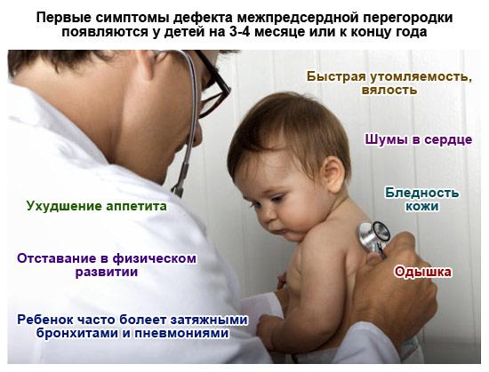 первые симптомы дефекта межпредсердной перегородки у детей