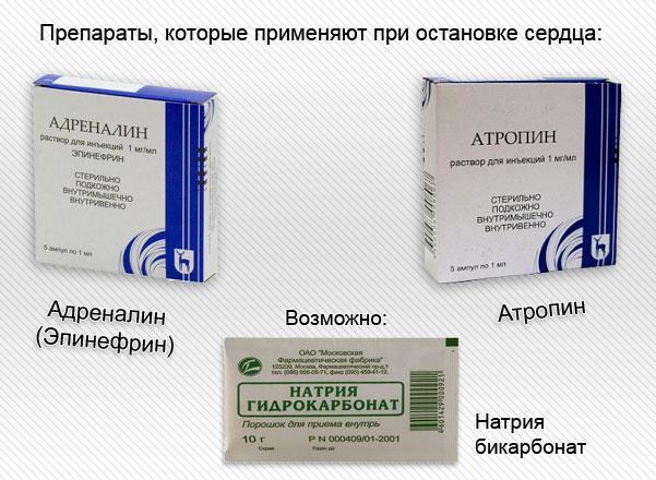 препараты при остановке сердца