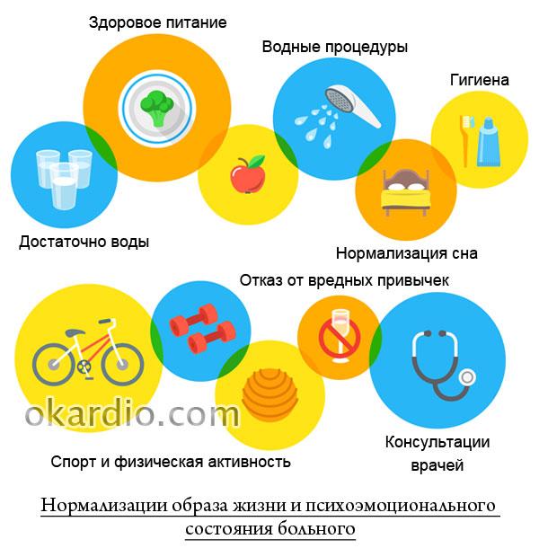 нормализация психоэмоционального состояния и режима больного
