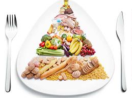 пирамида питания на тарелке