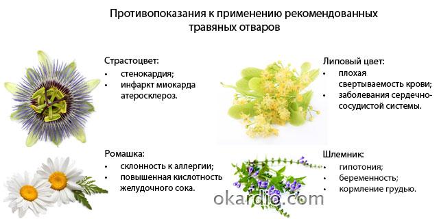 противопоказания к применению рекомендованных трав