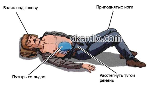 первая помощь при внутреннем кровотечении
