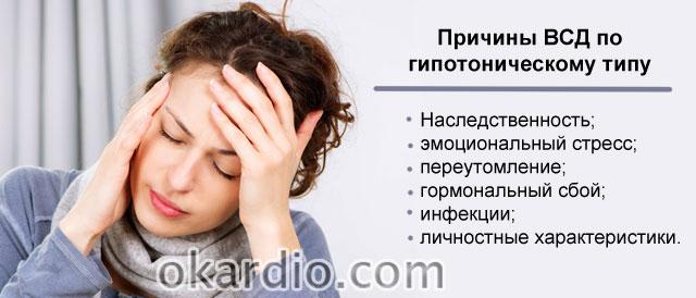 причины вегето-сосудистой дистонии по гипотоническому типу
