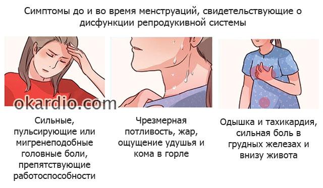 симптомы абнормальных менструаций