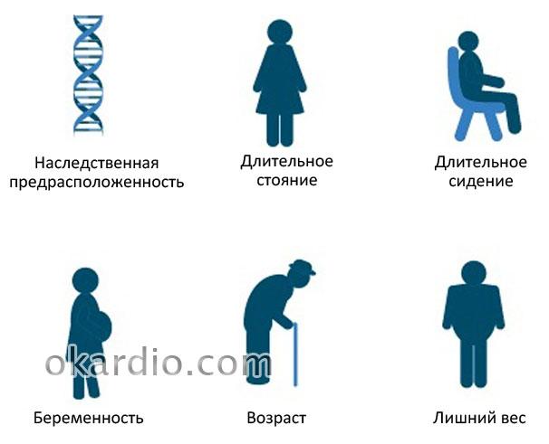 возможные причины варикоза