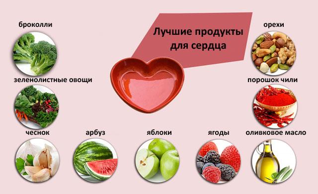 здоровая пища для вашего сердца