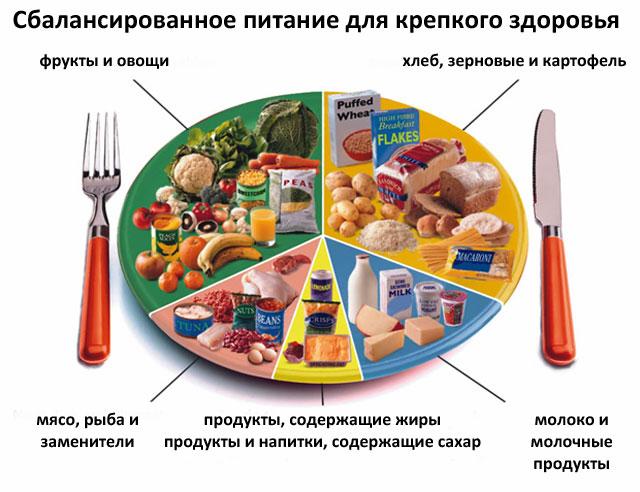 сбалансированное питание для крепкого здоровья