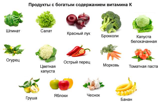 продукты с содержанием витамина K