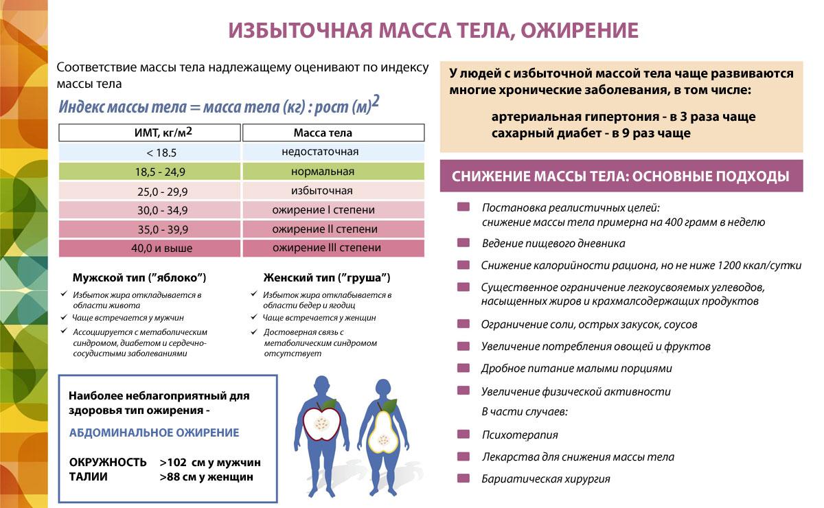 Венозная недостаточность нижних конечностей: симптомы и лечение