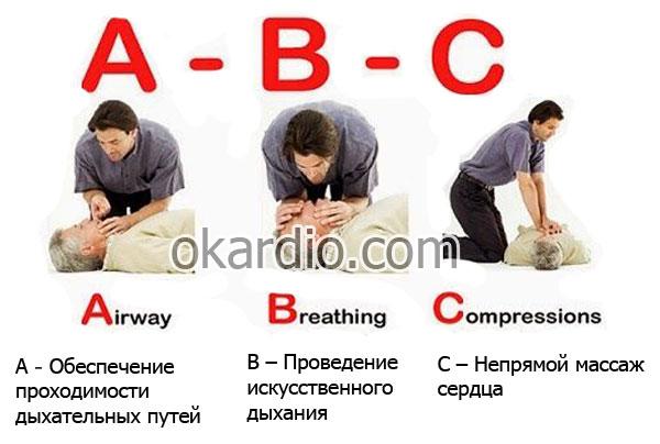сердечно легочная реанимация по принципу ABC