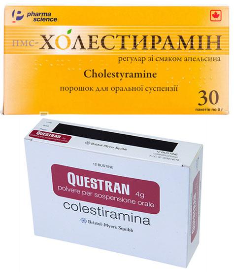 препараты Холестирамин, Квестран