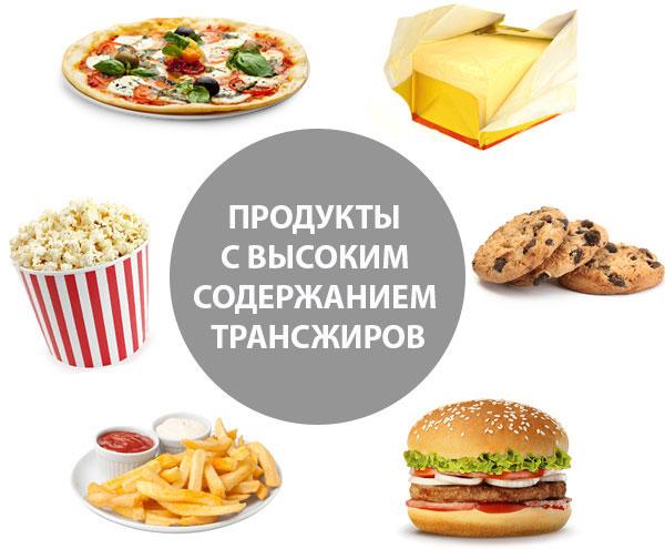 продукты с высоким содержанием транс-жиров
