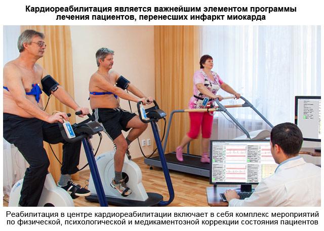 занятия в центре кардиореабилитации
