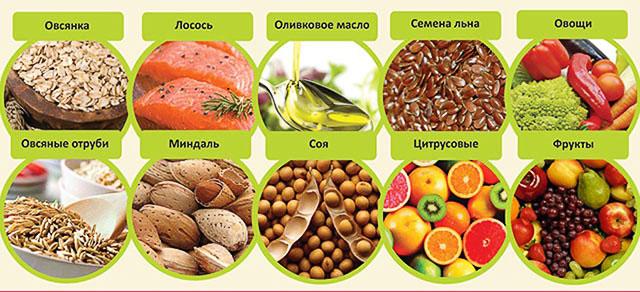 рекомендованные продукты при тромбозе