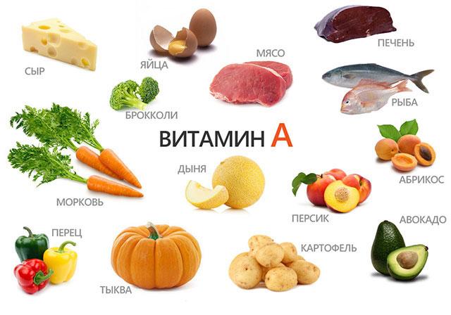 продукты с витамином A