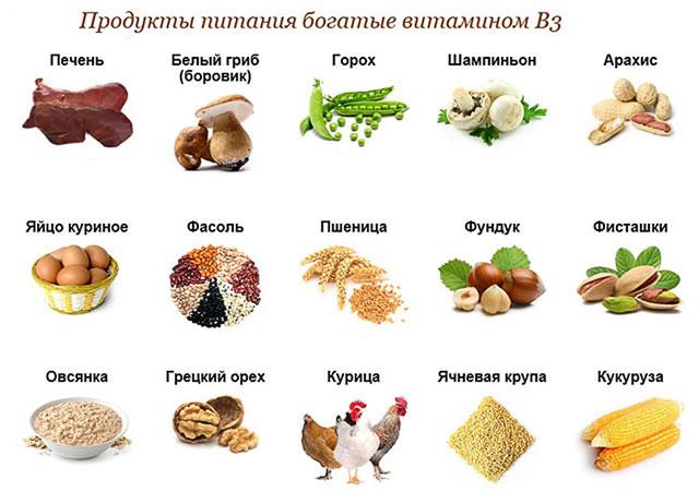 продукты с витамином B3