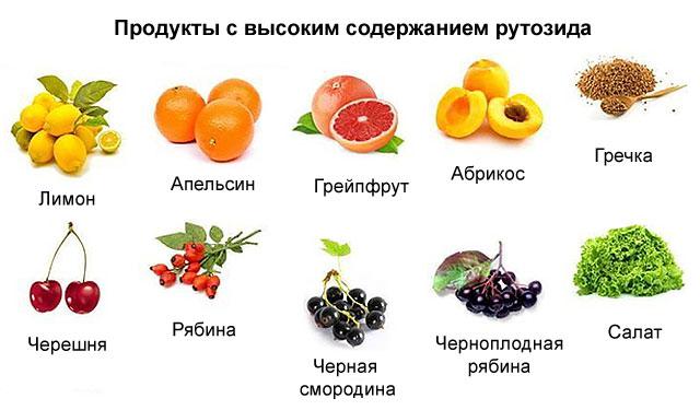 продукты с содержанием рутозида